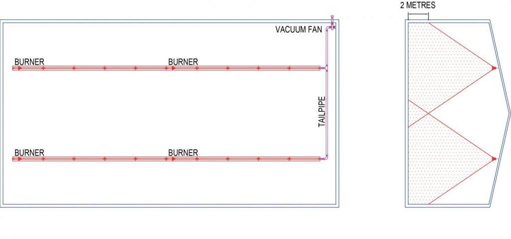 Radiant Tube Heating System Design